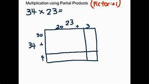 Multiplication Using Partial Products With Model