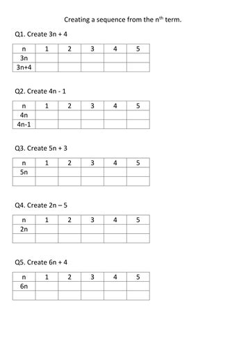 sequences from nth term by james 88 teaching resources tes