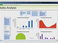 Power Pivot para Excel 2010 ~ SURPOINT