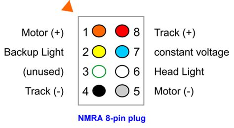8 Pin Connector Wiring Diagram by Using 8 Pin Connectors Bluerail Trains