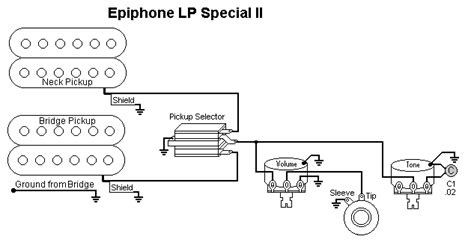 Sound Electric Guitar Tone Control Fault Music