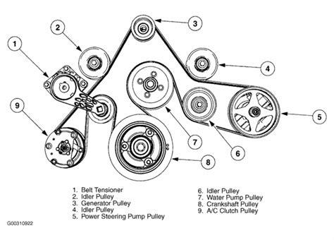 2004 Ford F 150 4 6l Engine Diagram by Ford F 150 4 6 Engine Diagram 1997 Downloaddescargar