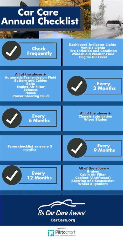 vehicle maintenance checklist silverdale autoworks