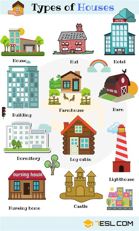 types  houses list  house types