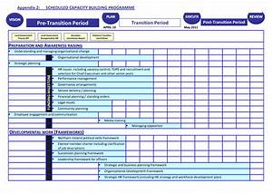 transition plan template cyberuse With job transition plan template