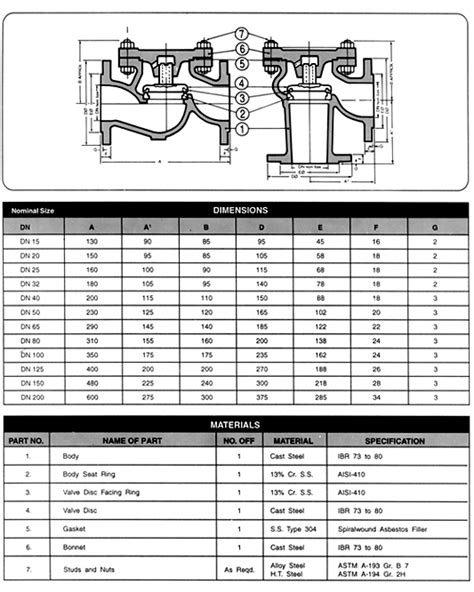 full form of ibr pipe cast steel lift check valve wj valves and boiler