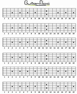 Diagram  Guitar Fretboard Guide File Xm61860 Full Version