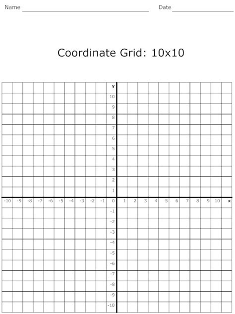 coordinate grids printable best photos of template of grid large grid graph paper template coordinate grid template and