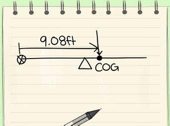mathematik wikihow