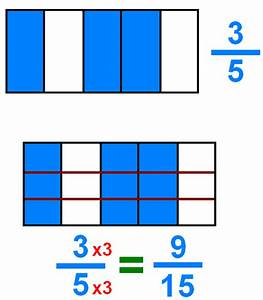 Complete the Equivalent Fractions Worksheet - EdPlace