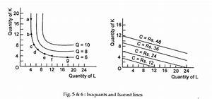Isoquant And Isocost Lines  With Diagram