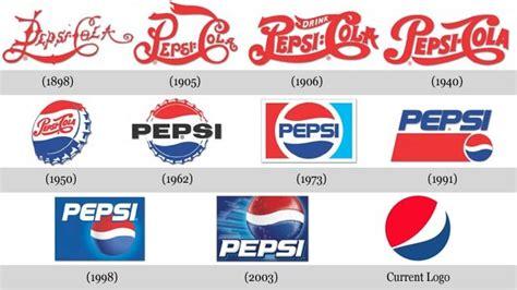 pepsi logo evolution logo re branding تطوير الشعارات pinterest