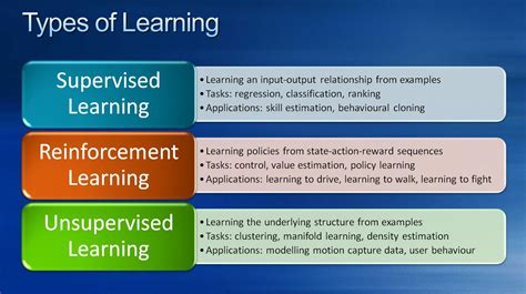 artificial intelligence in schooling systems clwb org