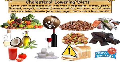 cholesterol lowering foods  effective foods