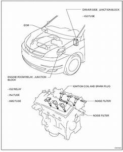 Toyota Sienna Service Manual  Ignition System