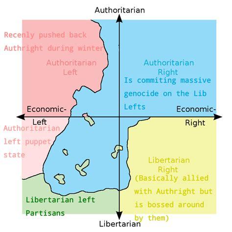 Political Compass World War Politicalcompassmemes