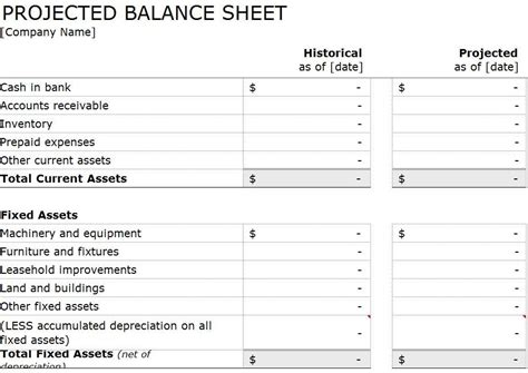 projected balance sheet template printable templates