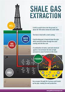 Shale Gas! The Big hope of our generation? - SiOWfa13 ...