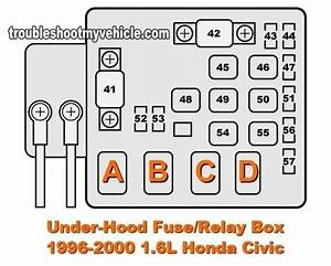 2000 Honda Civic Fuse Panel Diagram