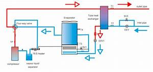 R410a Heat Pump Water Heater Direct And Cycle Heating