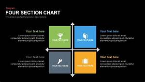 Four Section Chart Powerpoint And Keynote Slide