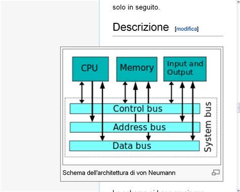 Architettura Di Von Neumann  Erreu Blog