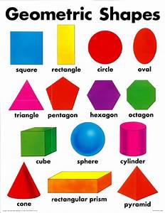 shapes | Geometric-Shapes.jpg | Kids MATH | Pinterest ...