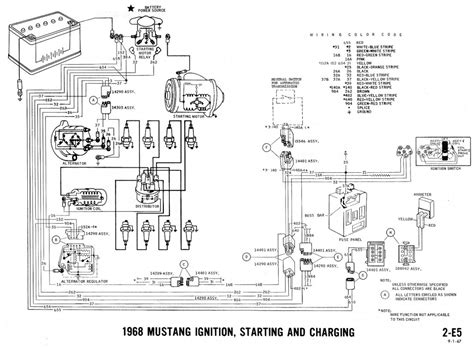 mustang wiring diagram 1968 mustang wiring diagrams and vacuum schematics average joe restoration