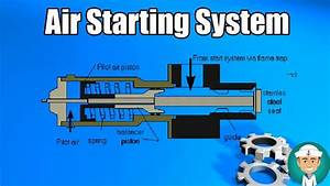Engine Air Starting System