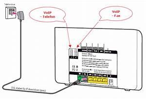 Speedport Telefon Einrichten : fax voip officejet 4500 mit speedport w 723v typ hp kundenforum 227288 ~ Frokenaadalensverden.com Haus und Dekorationen