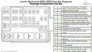 Lincoln Blackwood  2002-2003  Fuse Box Diagrams