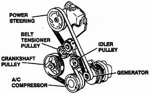 Diagram For Changing The Serpentine Belt In 1996