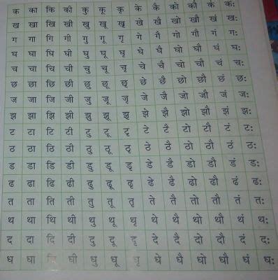 hindi alphabets barakhadi matra chart