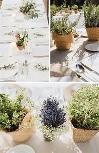 Tisch Deko Hochzeit : minimalistische hochzeits tischdeko tischdeko hochzeit ~ A.2002-acura-tl-radio.info Haus und Dekorationen