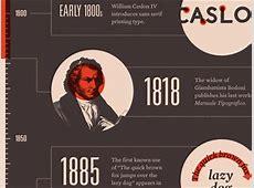 45 Stunning Timeline Designs – Bashooka