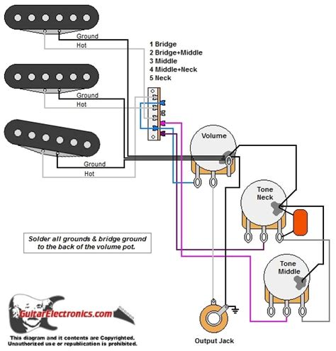 3 Wiring Strat by Strat Style Guitar Wiring Diagram