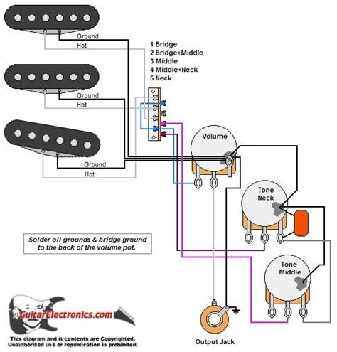 Strat Style Guitar Wiring Diagram