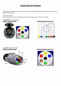 Car  Caravan Plug Colour Coding