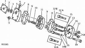 John Deere 4430 Steering Problems