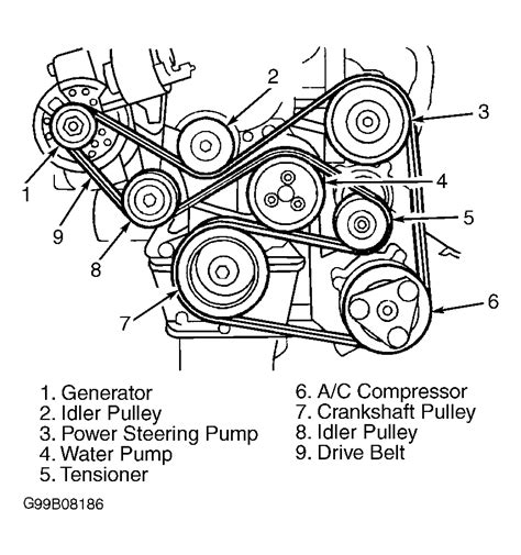 97 Buick Park Avenue Belt Diagram Buick Wiring Diagrams Instructions