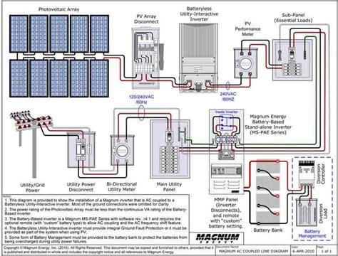 Schematic Diagram Of Inverter Dc To Ac