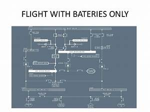 Airbus A320 Systems Manual