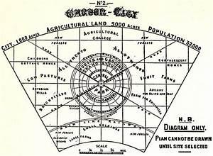 Fil Garden City Diagram Jpg  U2013 Wikipedia