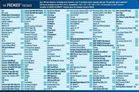 direct tv guide printable 2019 - Video Search Engine at