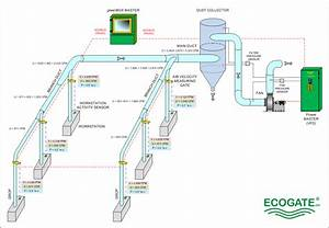 Wiring Diagram For Industrial Fan