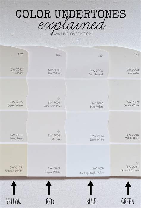 How To Choose A Paint Color  Pinterest Home Decor