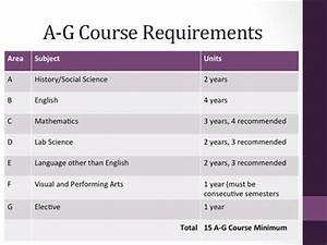 College and Career Ready / A-G Requirements