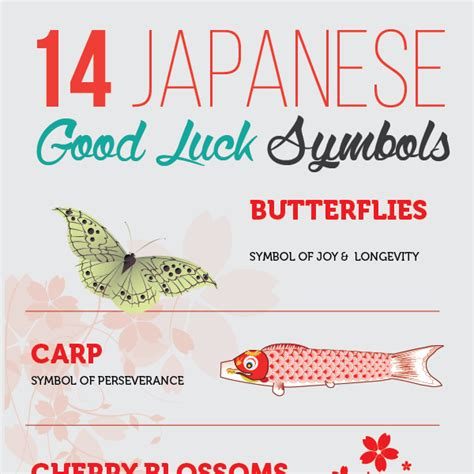 14 Japanese Good Luck Symbols Tipsographic