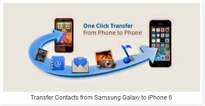 how to transfer from samsung to iphone restore samsung data how to transfer contacts from