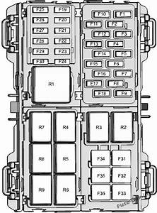 Interior Fuse Box Diagram  Ford Fiesta  2014  2015  2016  2017  2018  2019